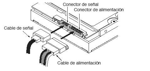 Diagrama Conexión Cables Disco SSD